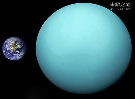 英国天文学家威廉·赫歇说的是真的,天王星真有星环