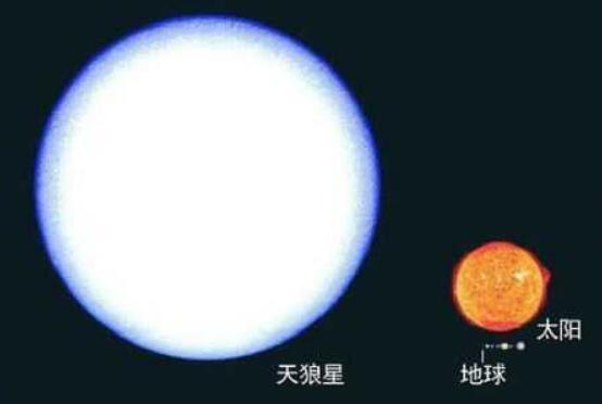 天狼星被称为洪水之星 天狼星要比太阳大5倍