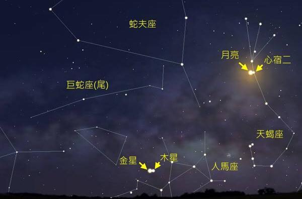 人马座也是黄道星座 正在慢慢膨胀为一颗巨星