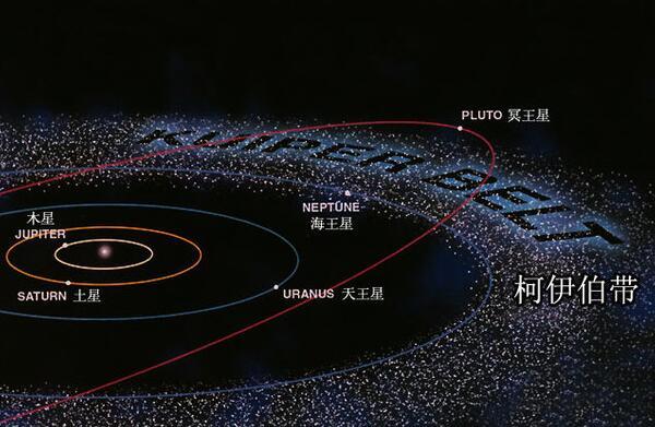 柯伊伯带有巨大行星吗? 揭秘柯伊伯带之谜